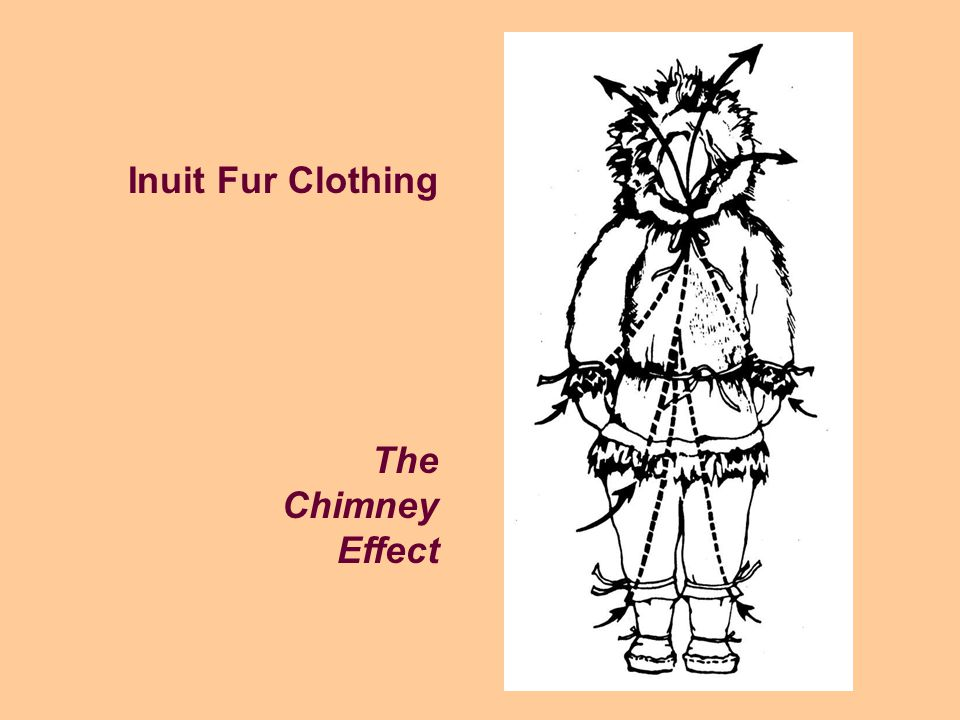 Inuit Fur Clothing The Chimney Effect