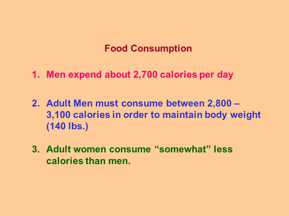 Food Consumption 1.Men expend about 2,700 calories per day 2.Adult Men must consume between 2,800 – 3,100 calories in order to maintain body weight (1
