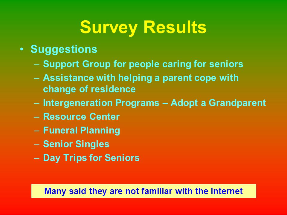 Survey Results Suggestions –Support Group for people caring for seniors –Assistance with helping a parent cope with change of residence –Intergeneration Programs – Adopt a Grandparent –Resource Center –Funeral Planning –Senior Singles –Day Trips for Seniors Many said they are not familiar with the Internet
