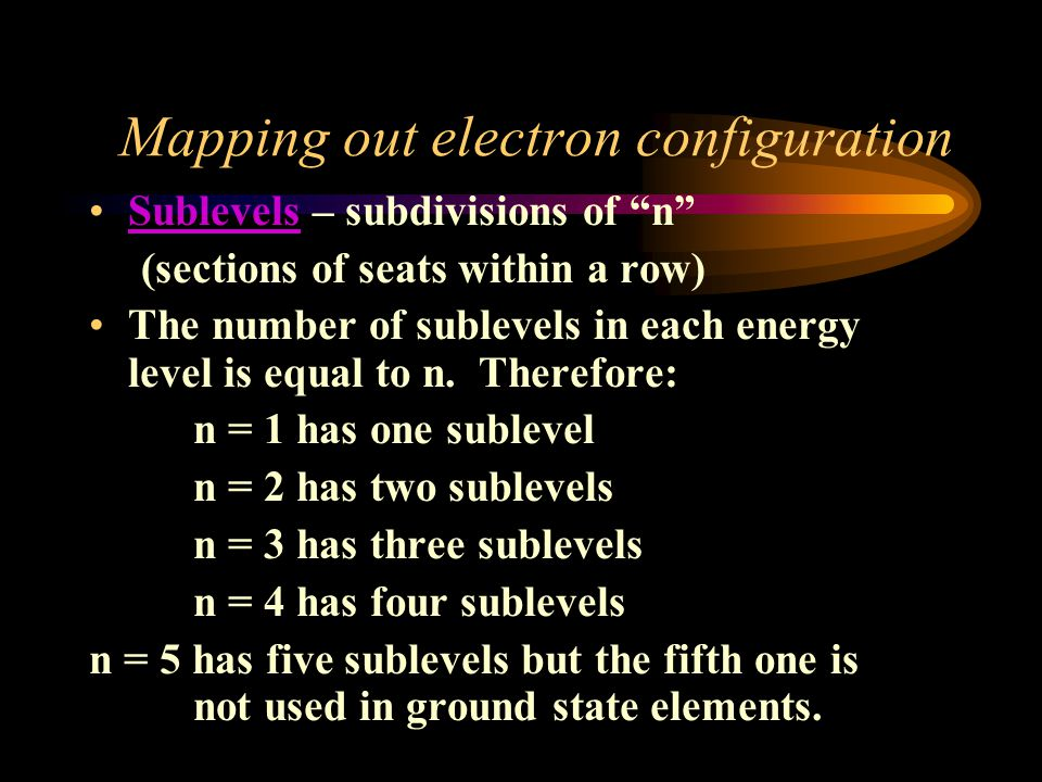 Mapping out electron configuration Sublevels – subdivisions of n Sublevels (sections of seats within a row) The number of sublevels in each energy level is equal to n.