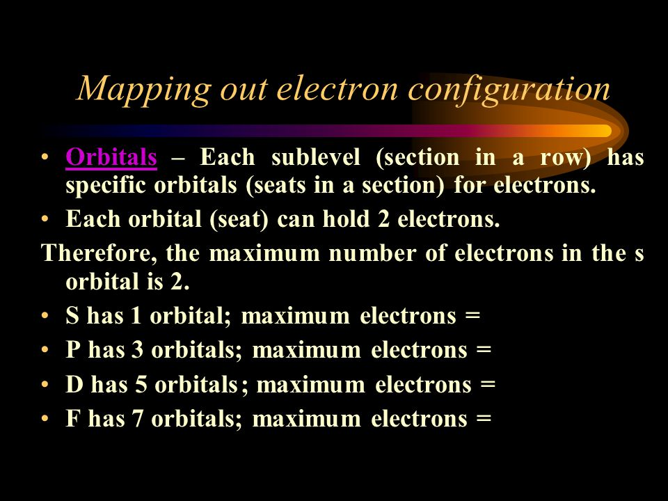 Mapping out electron configuration Orbitals – Each sublevel (section in a row) has specific orbitals (seats in a section) for electrons.Orbitals Each orbital (seat) can hold 2 electrons.