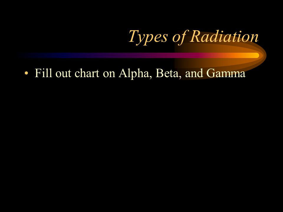 Types of Radiation Fill out chart on Alpha, Beta, and Gamma