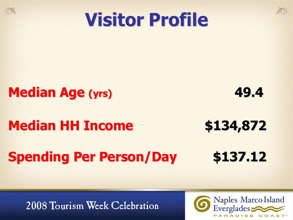 Median Age (yrs) 49.4 Median HH Income$134,872 Spending Per Person/Day $137.12 Visitor Profile