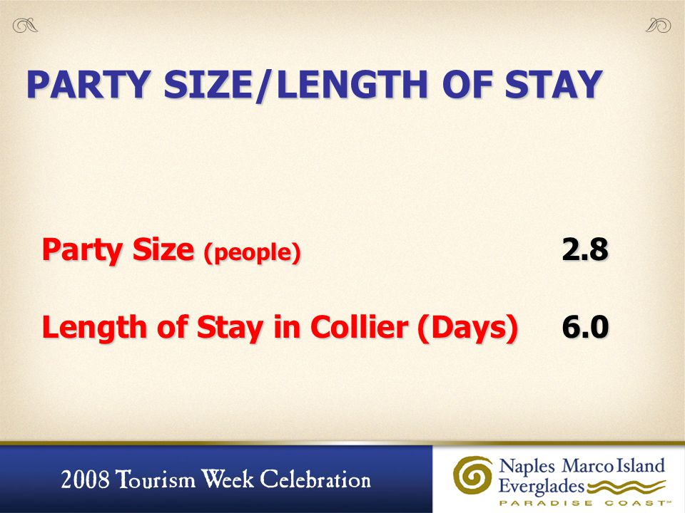 Party Size (people) 2.8 Length of Stay in Collier (Days)6.0 PARTY SIZE/LENGTH OF STAY