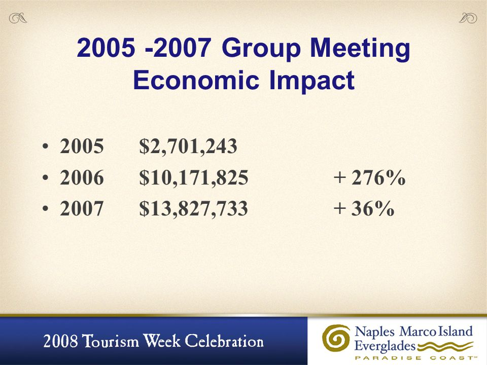 2005 -2007 Group Meeting Economic Impact 2005 $2,701,243 2006$10,171,825+ 276% 2007$13,827,733+ 36%