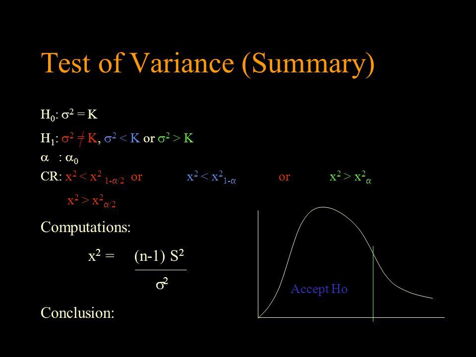 Test of Variance (Summary) H 0 :  2 = K H 1 :  2 = K,  2 K  :  0 CR: x 2 x 2  x 2 > x 2  /2 Computations: x 2 = (n-1) S 2  2 Conclusion: Accept Ho