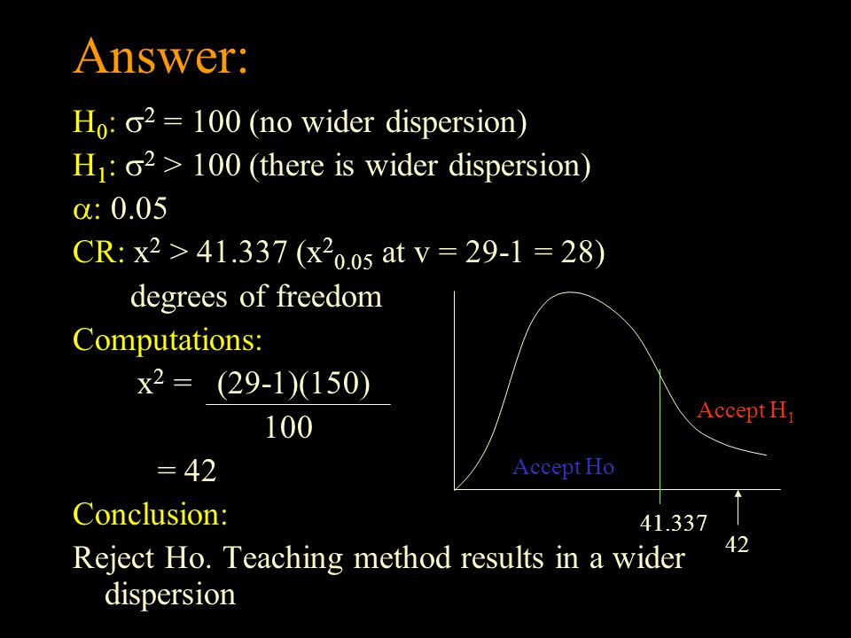 Answer: H 0 :  2 = 100 (no wider dispersion) H 1 :  2 > 100 (there is wider dispersion)  : 0.05 CR: x 2 > 41.337 (x 2 0.05 at v = 29-1 = 28) degree
