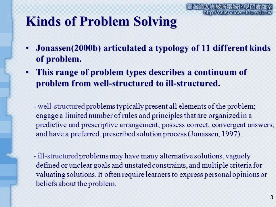 4 Kinds of Problem Summary 1.Logical problems 2. Algorithmic problems 3.