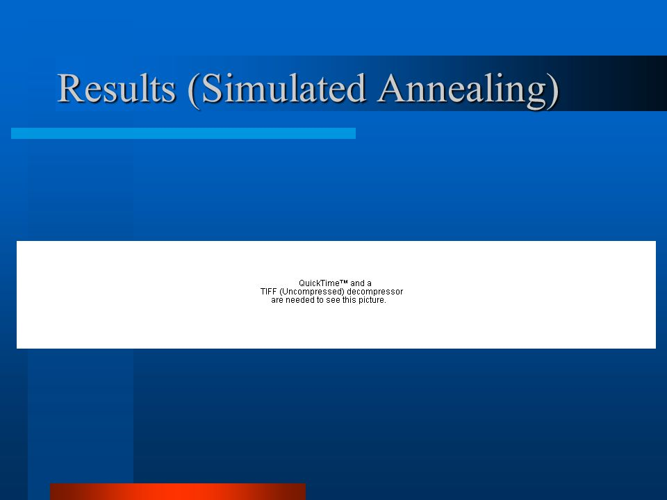 Results (Simulated Annealing)