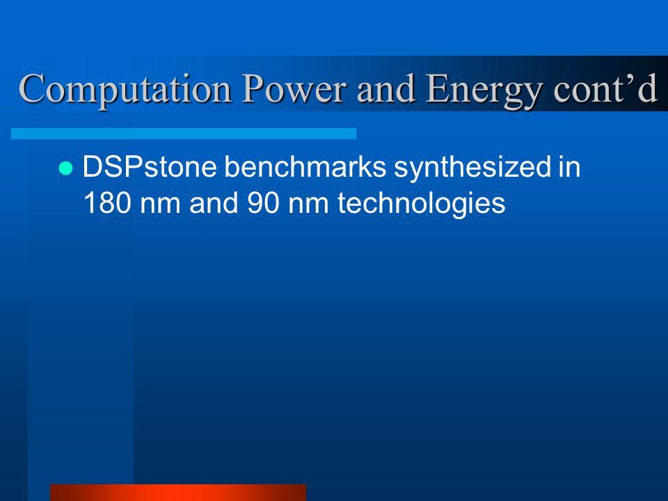 DSPstone dynamic energy