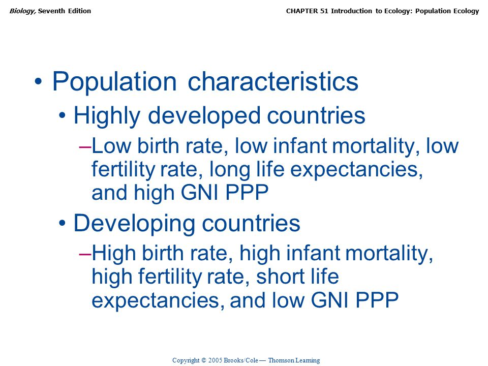 Copyright © 2005 Brooks/Cole — Thomson Learning Biology, Seventh EditionCHAPTER 51 Introduction to Ecology: Population Ecology Population characteristics Highly developed countries –Low birth rate, low infant mortality, low fertility rate, long life expectancies, and high GNI PPP Developing countries –High birth rate, high infant mortality, high fertility rate, short life expectancies, and low GNI PPP