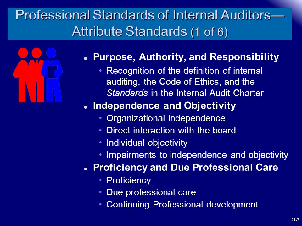 Professional Standards of Internal Auditors— Attribute Standards (2 of 6) Quality Assurance and Improvement Program Requirements of the quality assurance and improvement program Internal assessments External assessments Reporting on the Quality Program Use of Conducted in accordance with the Standards Disclosure of Noncompliance 21-8