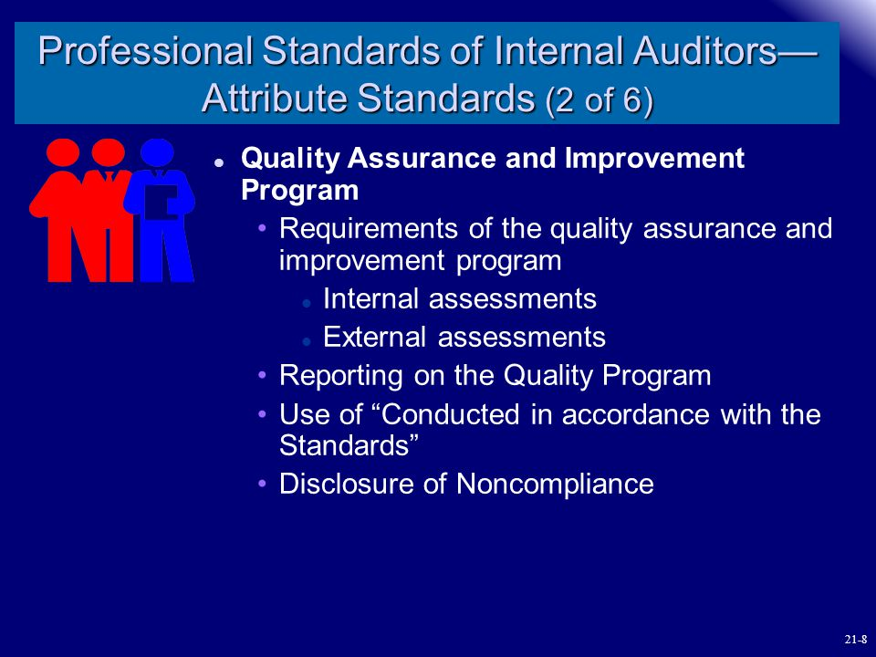 Professional Standards of Internal Auditors— Attribute Standards (3 of 6) Manage the Internal Auditing Activity Planning Communication and approval Resource management Policies and procedures Coordination Reporting to the board and senior management External Service Provider and Organizational Responsibility for Internal Auditing 21-9