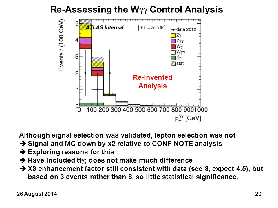 26 August 201429 Re-Assessing the W  Control Analysis Re-invented Analysis Although signal selection was validated, lepton selection was not  Signal and MC down by x2 relative to CONF NOTE analysis  Exploring reasons for this  Have included tt  ; does not make much difference  X3 enhancement factor still consistent with data (see 3, expect 4.5), but based on 3 events rather than 8, so little statistical significance.