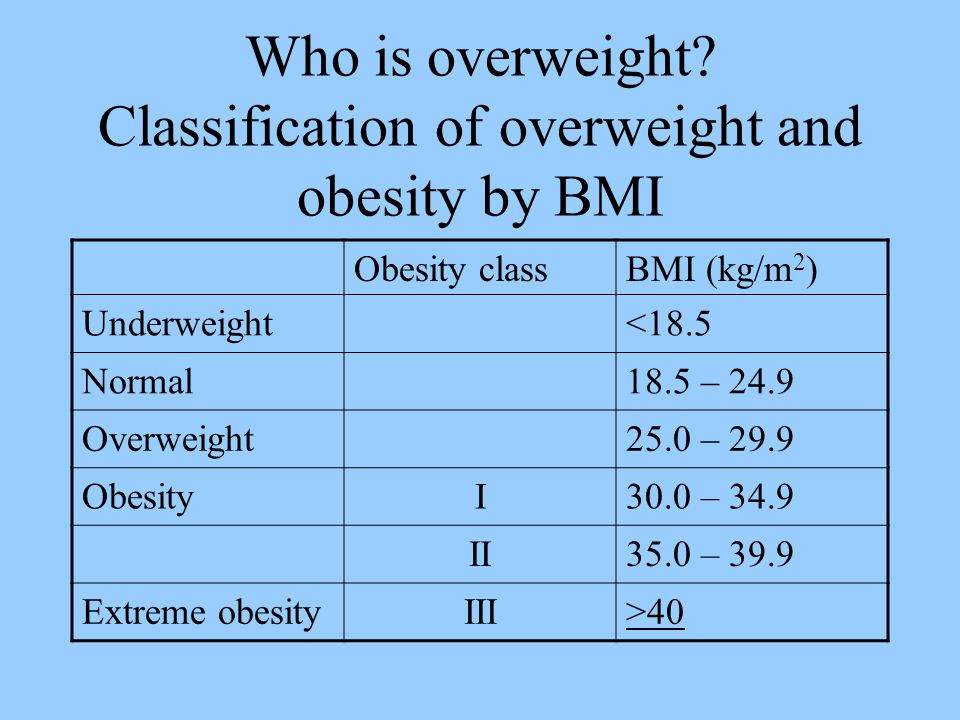 Who is overweight.