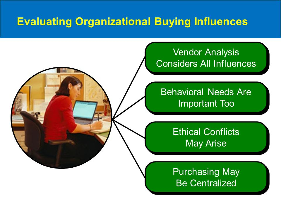 Ethical Conflicts May Arise Vendor Analysis Considers All Influences Behavioral Needs Are Important Too Purchasing May Be Centralized Evaluating Organizational Buying Influences