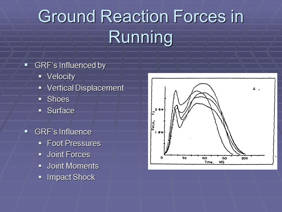 Ground Reaction Forces in Running  GRF's Influenced by  Velocity  Vertical Displacement  Shoes  Surface  GRF's Influence  Foot Pressures  Join