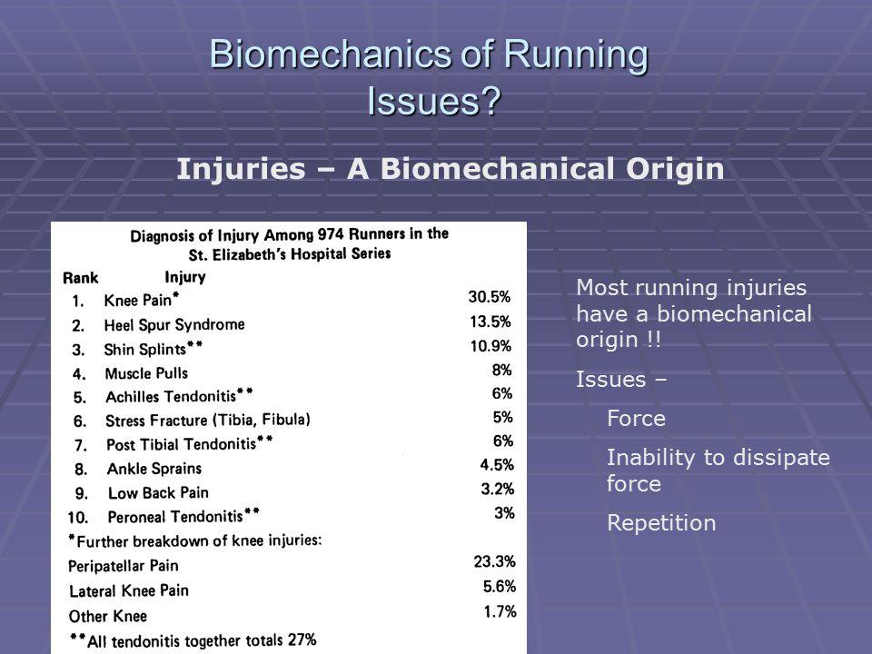 Biomechanics of Running Issues? Injuries – A Biomechanical Origin Most running injuries have a biomechanical origin !! Issues – Force Inability to dis
