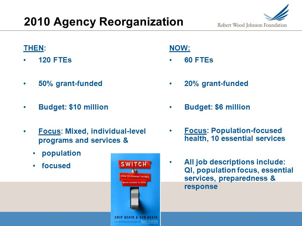 2010 Agency Reorganization THEN: 120 FTEs 50% grant-funded Budget: $10 million Focus: Mixed, individual-level programs and services & population focused NOW: 60 FTEs 20% grant-funded Budget: $6 million Focus: Population-focused health, 10 essential services All job descriptions include: QI, population focus, essential services, preparedness & response
