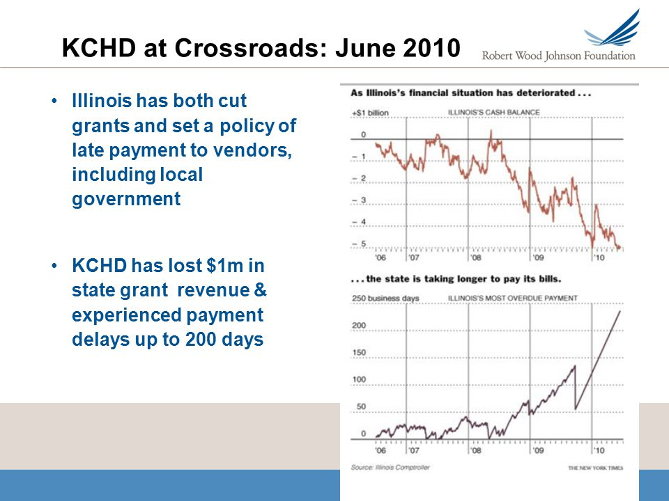 KCHD at Crossroads: June 2010 Illinois has both cut grants and set a policy of late payment to vendors, including local government KCHD has lost $1m in state grant revenue & experienced payment delays up to 200 days