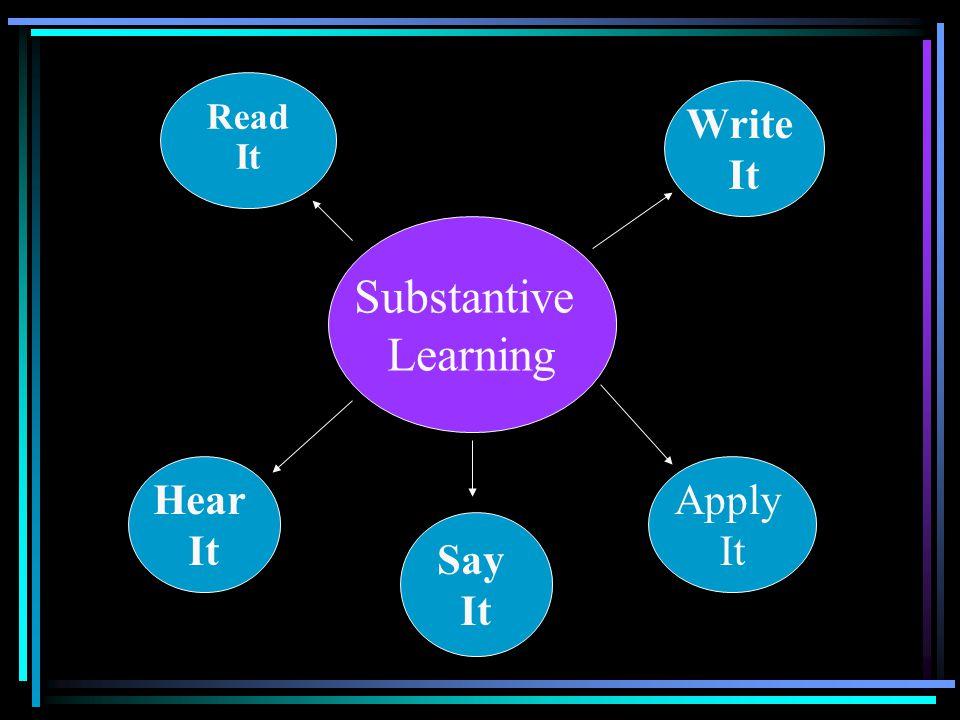 Substantive Learning Write It Hear It Say It Apply It Read It