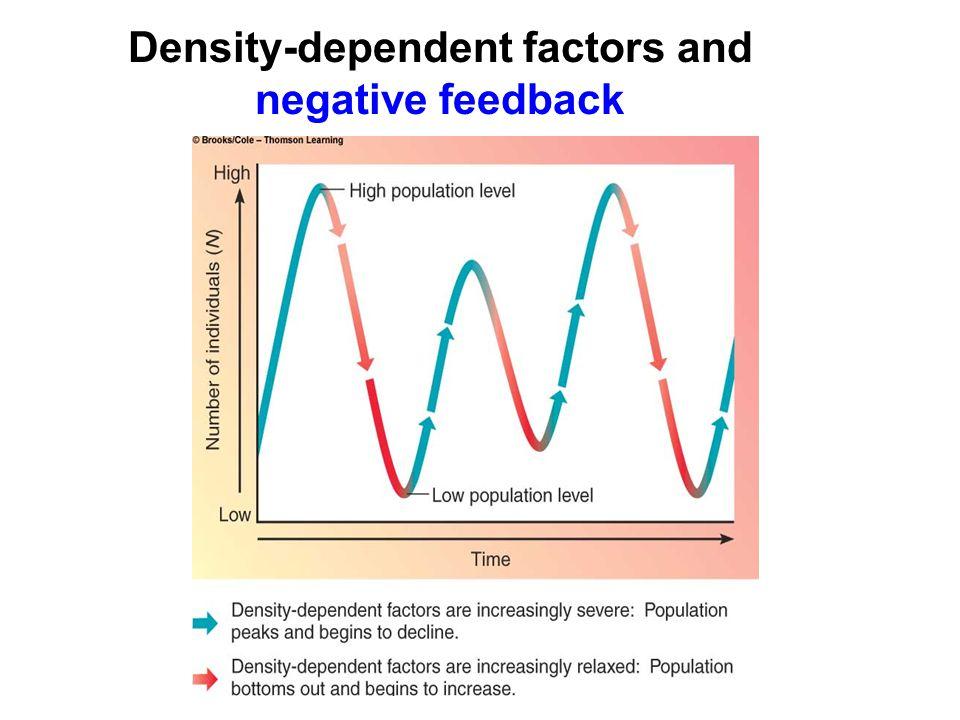 Density-dependent factors and negative feedback