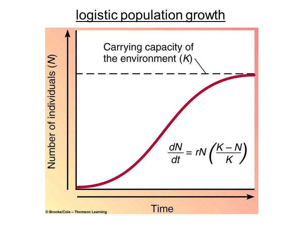 logistic population growth
