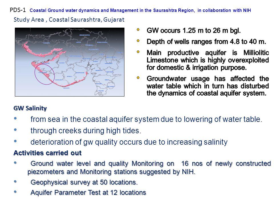 Study Area, Coastal Saurashtra, Gujarat Location Lat 21 o 0' - 22 o 20' N Long 71 o 22' -72 o 20'E Total geographical area 2261.95 km 2 TalukaPorbandar - 1117.60 km 2, Ranavav - 588.00 km 2 & Kutiyana -556.35 km 2 GW Salinity from sea in the coastal aquifer system due to lowering of water table.