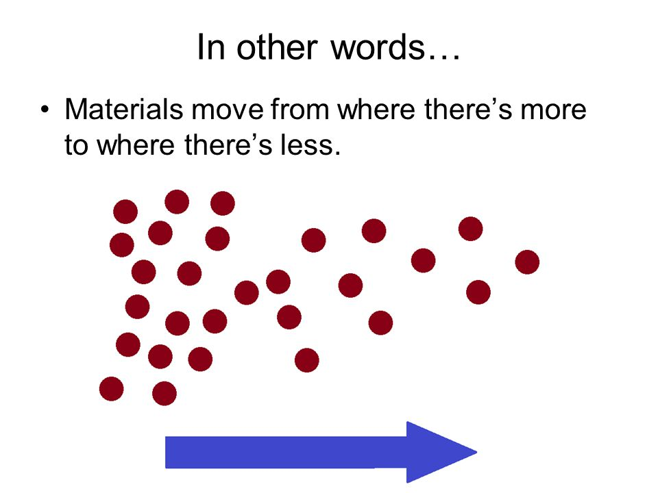 This difference in concentration of molecules (over a given area)is called the concentration gradient Diffusion movement occurs with, (or down) the concentration gradient.