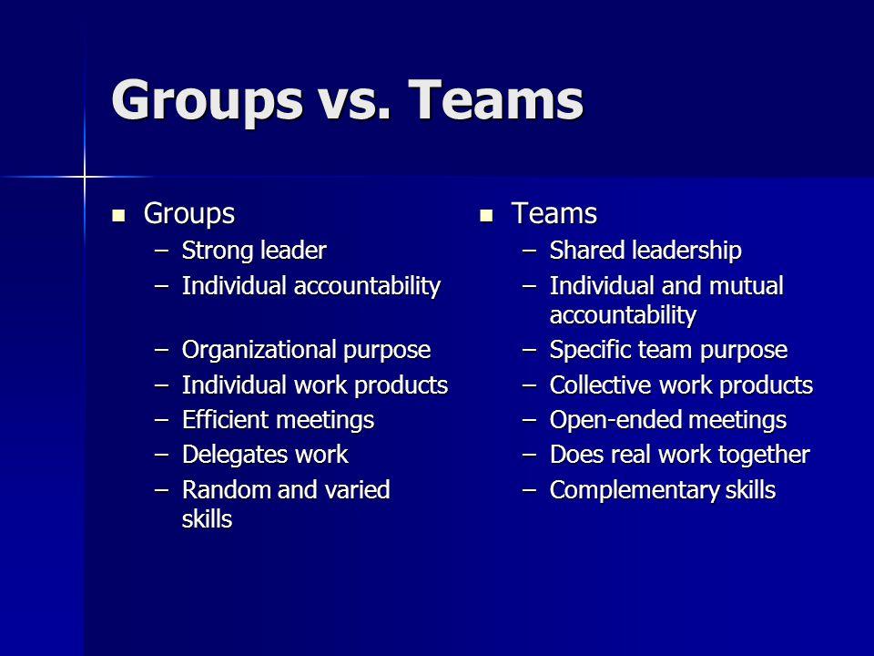 Groups vs. Teams Groups Groups –Strong leader –Individual accountability –Organizational purpose –Individual work products –Efficient meetings –Delega