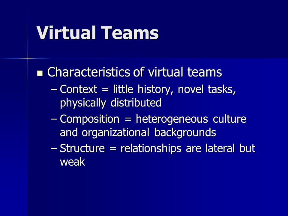 Virtual Teams Characteristics of virtual teams Characteristics of virtual teams –Context = little history, novel tasks, physically distributed –Compos