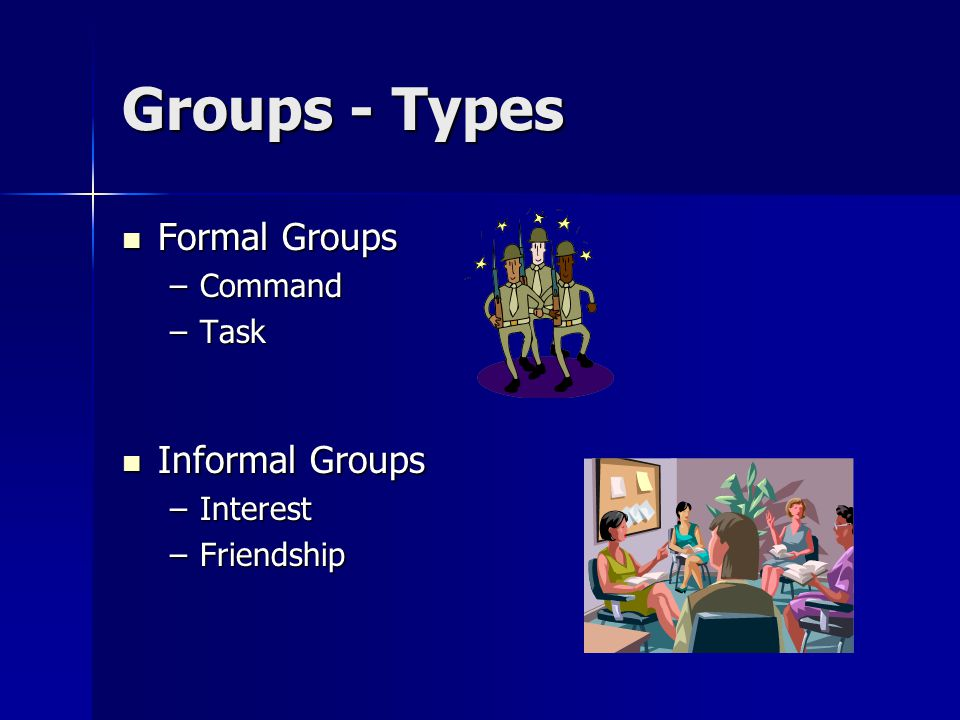 Groups - Types Formal Groups Formal Groups –Command –Task Informal Groups Informal Groups –Interest –Friendship