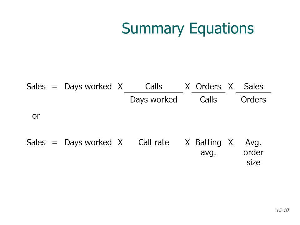 Summary Equations Sales=Days workedXCallsXOrdersXSales Days workedCallsOrders or Sales=Days workedXCall rateXBatting avg. XAvg. order size 13-10