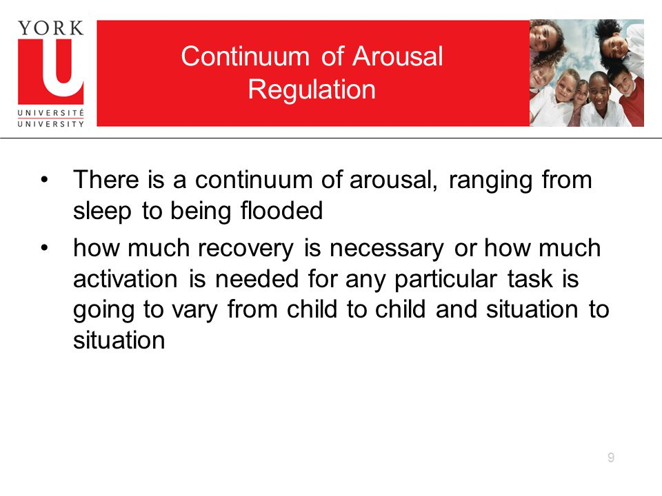 Stages of Arousal Inhibition  1.Asleep 2. Drowsy 3.