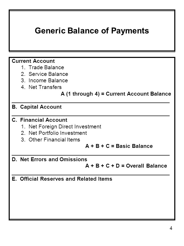 4 Generic Balance of Payments Current Account 1.Trade Balance 2.