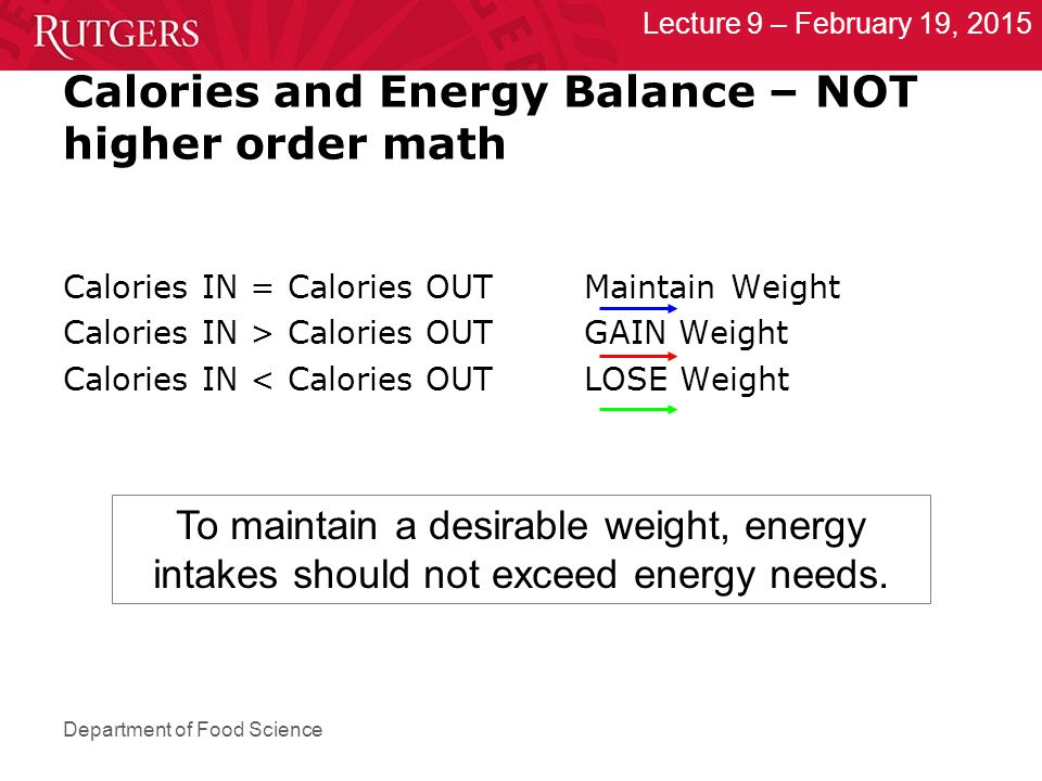 Department of Food Science Lecture 9 – February 19, 2015 Calories and Energy Balance – NOT higher order math Calories IN = Calories OUTMaintain Weight Calories IN > Calories OUTGAIN Weight Calories IN < Calories OUTLOSE Weight To maintain a desirable weight, energy intakes should not exceed energy needs.