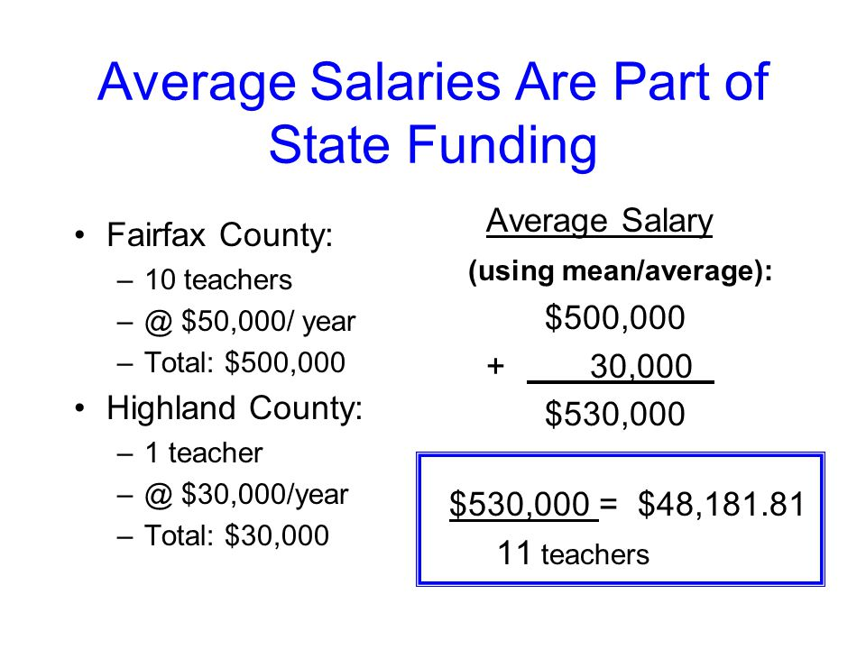 Average Salaries Are Part of State Funding Fairfax County: –10 teachers –@ $50,000/ year –Total: $500,000 Highland County: –1 teacher –@ $30,000/year
