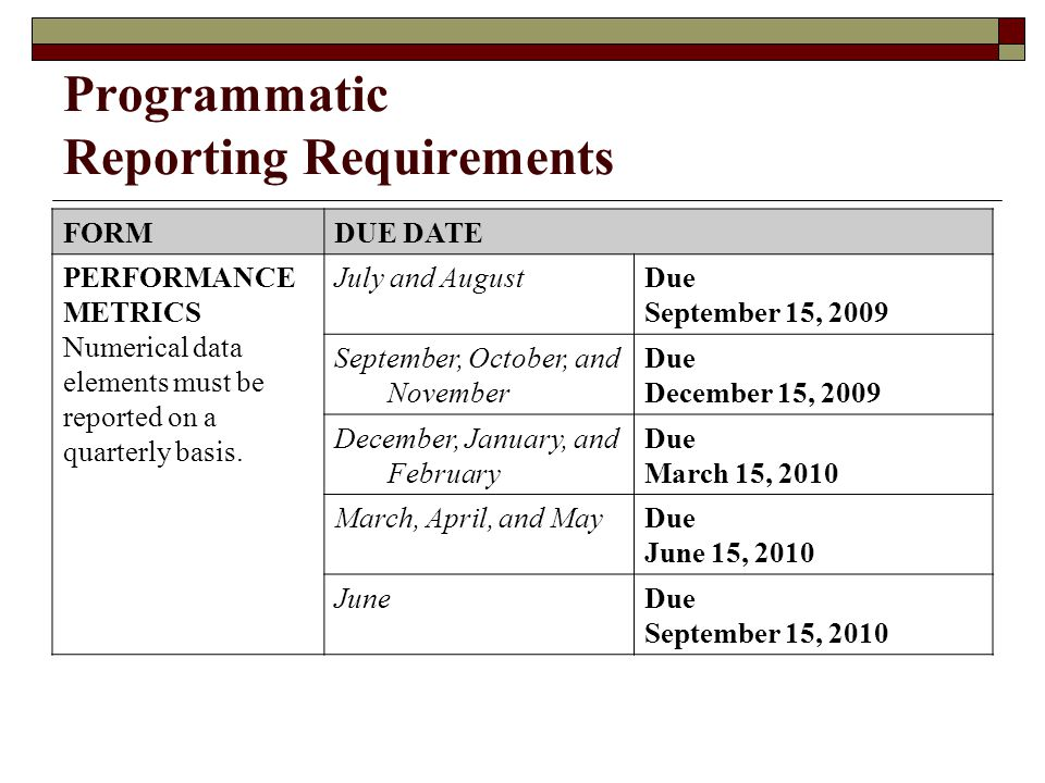Programmatic Reporting Requirements  As the state administering agency, DAC is required to provide subgrantee performance metrics data reports to BJA ten (10) days after the end of the quarter: July 31Due August 10 October 31Due November 10 January 31Due February 10 April 30Due May 10