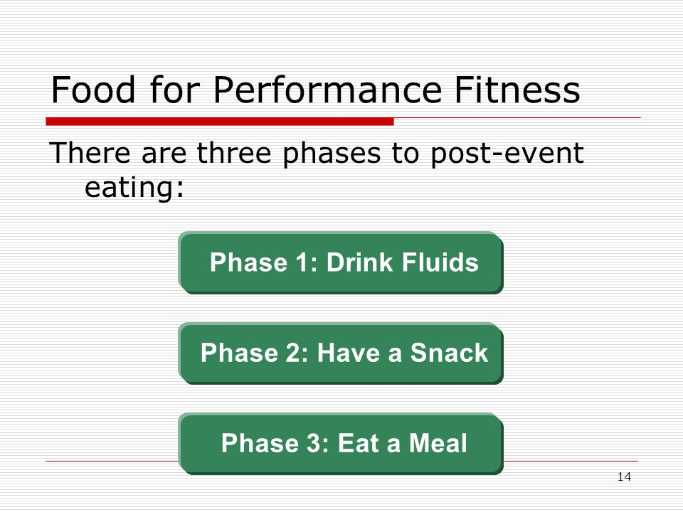 Food for Performance Fitness There are three phases to post-event eating: Phase 1: Drink Fluids Phase 2: Have a Snack Phase 3: Eat a Meal 14