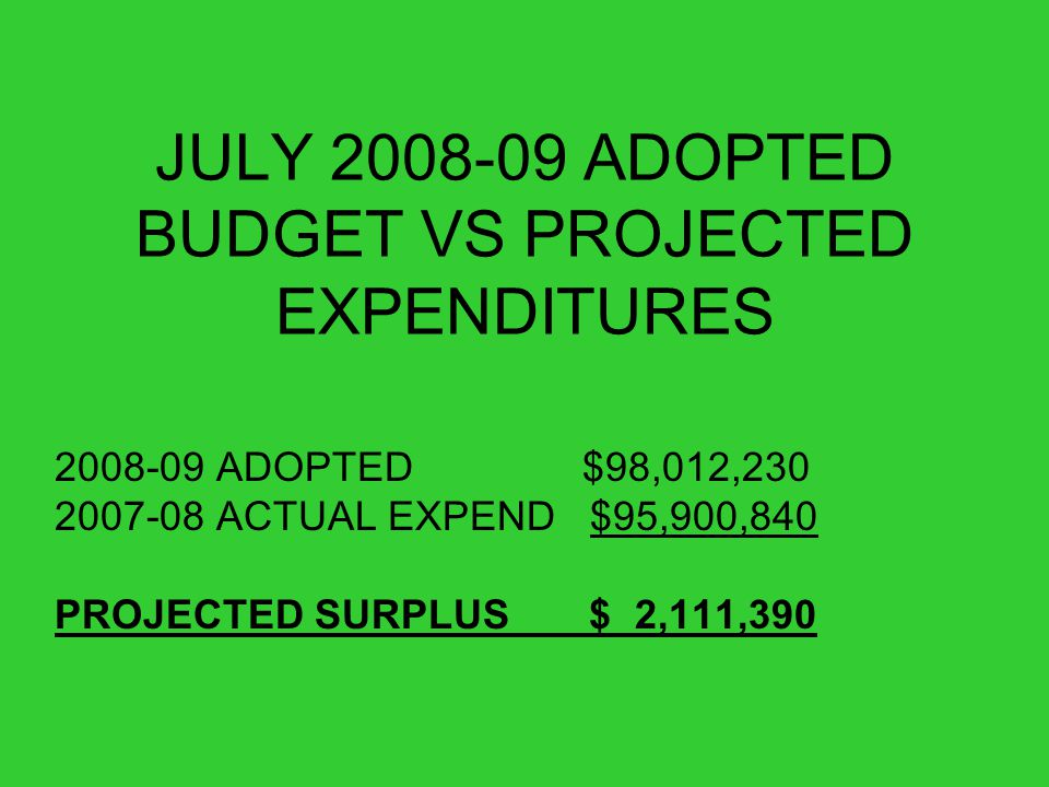 JULY 2008-09 ADOPTED BUDGET VS PROJECTED EXPENDITURES 2008-09 ADOPTED $98,012,230 2007-08 ACTUAL EXPEND $95,900,840 PROJECTED SURPLUS $ 2,111,390