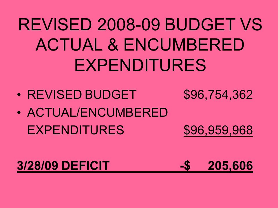 REVISED 2008-09 BUDGET VS ACTUAL & ENCUMBERED EXPENDITURES REVISED BUDGET$96,754,362 ACTUAL/ENCUMBERED EXPENDITURES$96,959,968 3/28/09 DEFICIT -$ 205,606