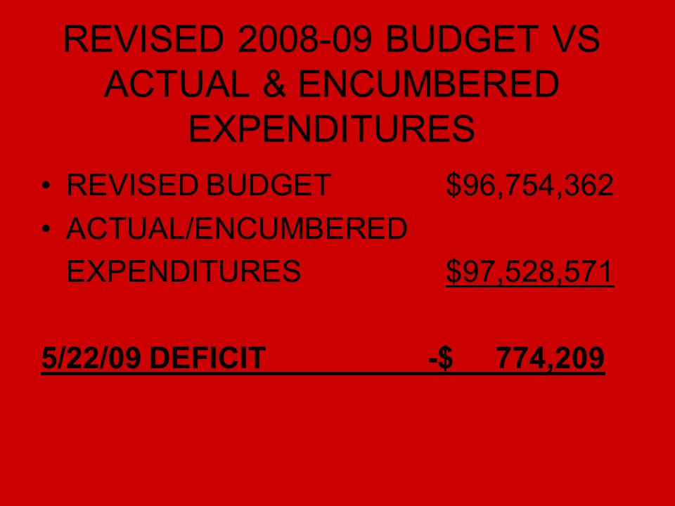 REVISED 2008-09 BUDGET VS ACTUAL & ENCUMBERED EXPENDITURES REVISED BUDGET$96,754,362 ACTUAL/ENCUMBERED EXPENDITURES$97,528,571 5/22/09 DEFICIT -$ 774,209