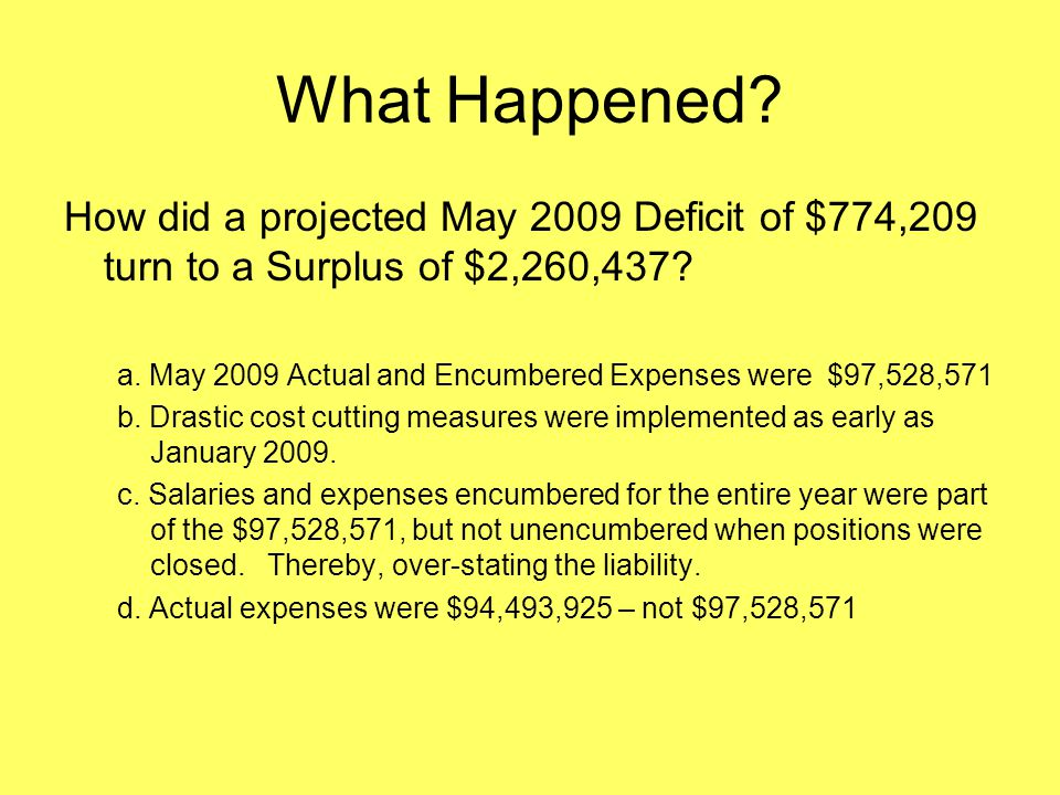 What Happened.How did a projected May 2009 Deficit of $774,209 turn to a Surplus of $2,260,437.