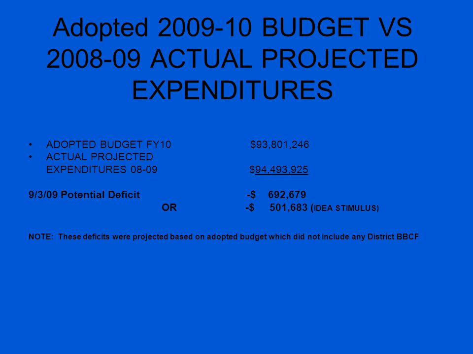 Adopted 2009-10 BUDGET VS 2008-09 ACTUAL PROJECTED EXPENDITURES ADOPTED BUDGET FY10 $93,801,246 ACTUAL PROJECTED EXPENDITURES 08-09 $94,493,925 9/3/09 Potential Deficit -$ 692,679 OR -$ 501,683 ( IDEA STIMULUS) NOTE: These deficits were projected based on adopted budget which did not include any District BBCF