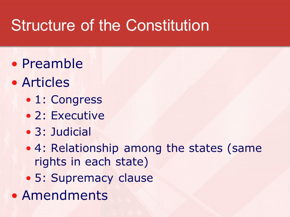 Structure of the Constitution Preamble Articles 1: Congress 2: Executive 3: Judicial 4: Relationship among the states (same rights in each state) 5: Supremacy clause Amendments