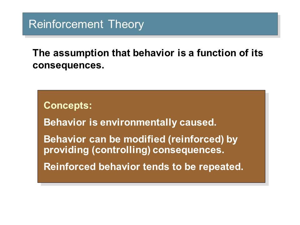 Reinforcement Theory Concepts: Behavior is environmentally caused. Behavior can be modified (reinforced) by providing (controlling) consequences. Rein