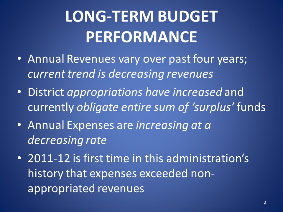 LONG-TERM BUDGET PERFORMANCE Annual Revenues vary over past four years; current trend is decreasing revenues District appropriations have increased an