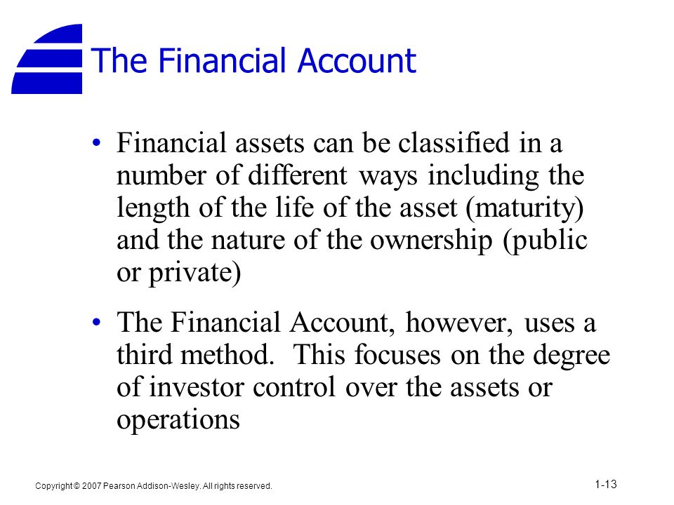 Copyright © 2007 Pearson Addison-Wesley. All rights reserved. 1-13 The Financial Account Financial assets can be classified in a number of different w