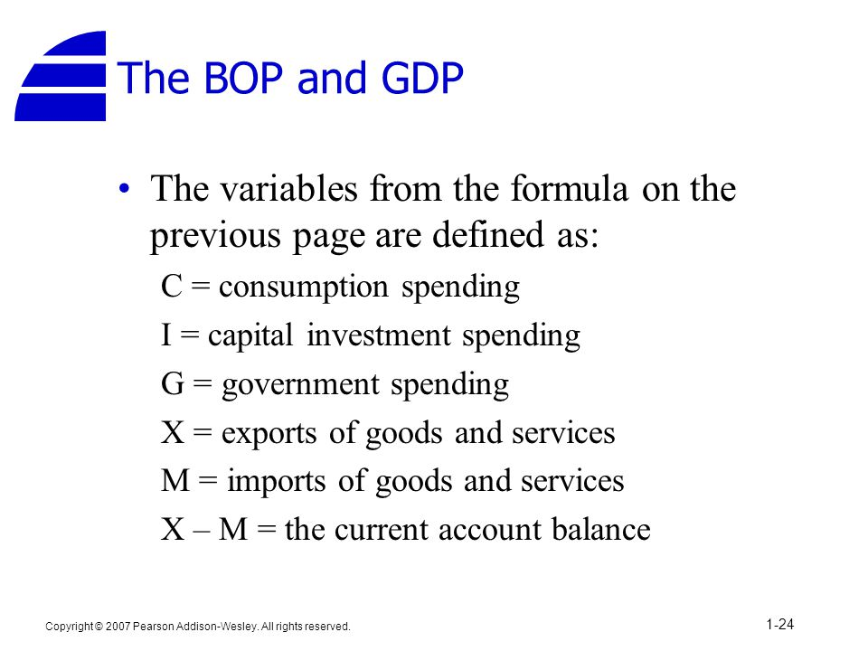 Copyright © 2007 Pearson Addison-Wesley. All rights reserved. 1-24 The BOP and GDP The variables from the formula on the previous page are defined as: