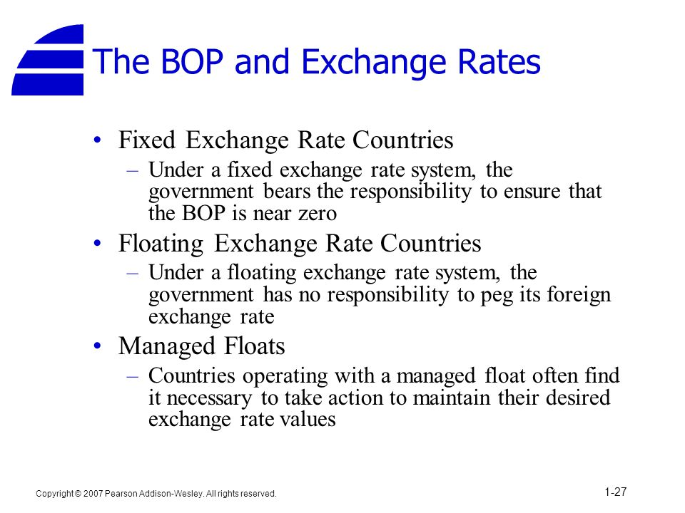 Copyright © 2007 Pearson Addison-Wesley. All rights reserved. 1-27 The BOP and Exchange Rates Fixed Exchange Rate Countries –Under a fixed exchange ra